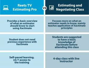 estimating pro vs estimating and negotiating class