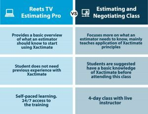 estimating pro and estimating and negotiating comparison chart