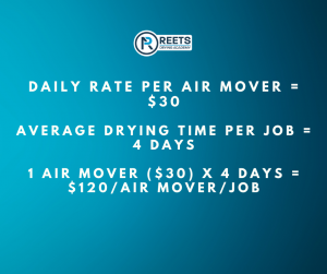air mover calculation